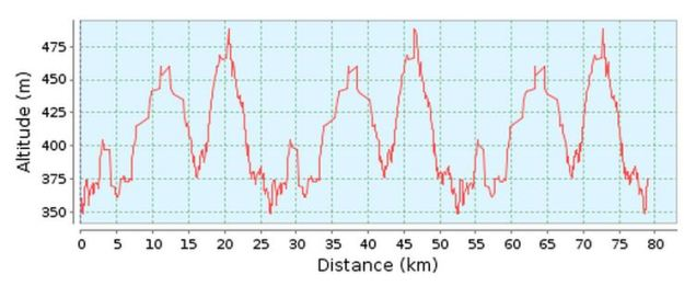 Eupen (Belgien) Triathlon